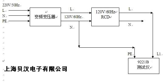 110v和120v漏电保护器的测试技巧